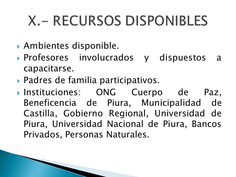 X.- RECURSOS DISPONIBLES