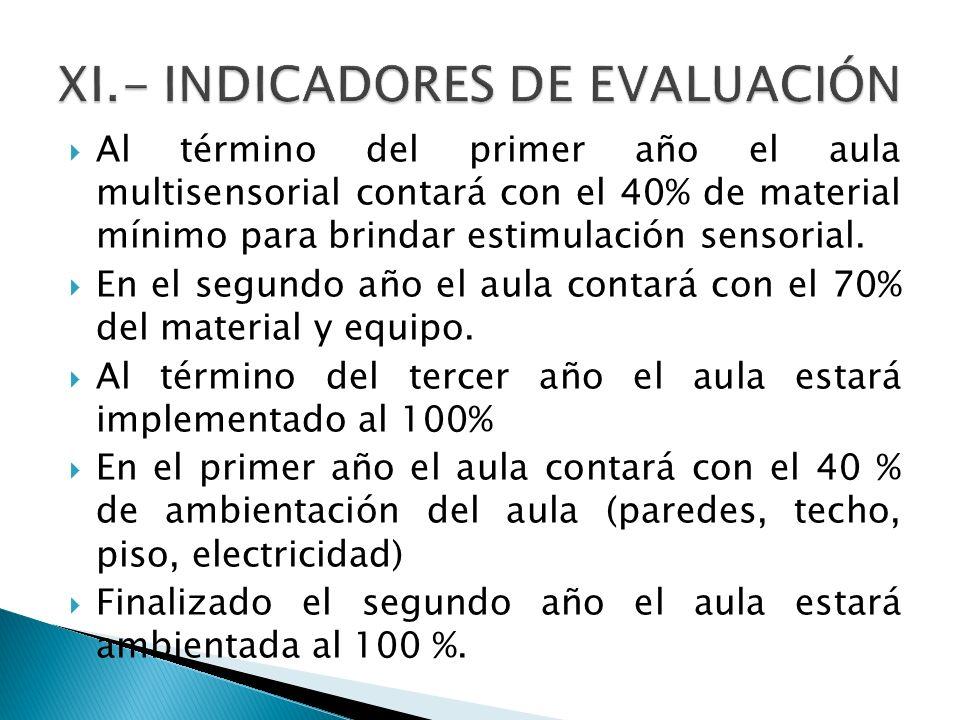 XI.- INDICADORES DE EVALUACIÓN