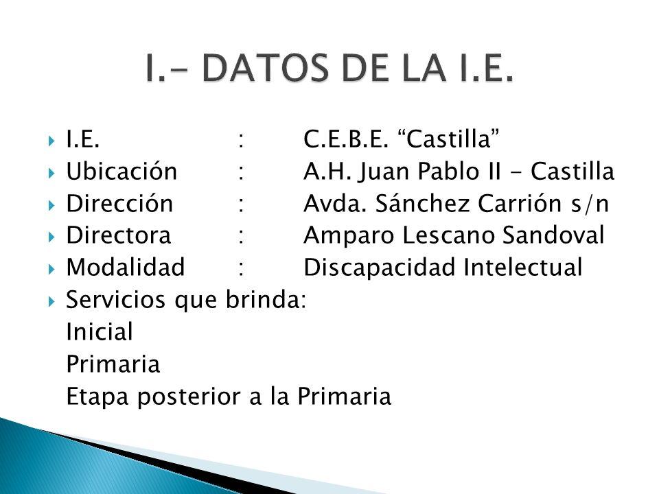 I.- DATOS DE LA I.E. I.E. : C.E.B.E. Castilla