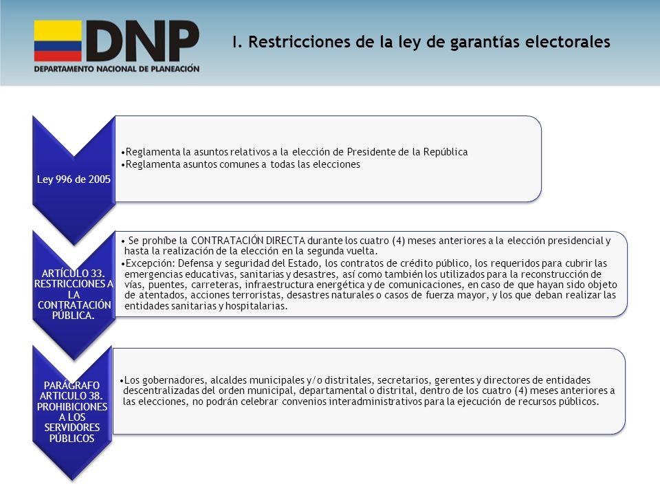 I. Restricciones de la ley de garantías electorales