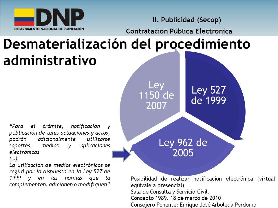 Desmaterialización del procedimiento administrativo