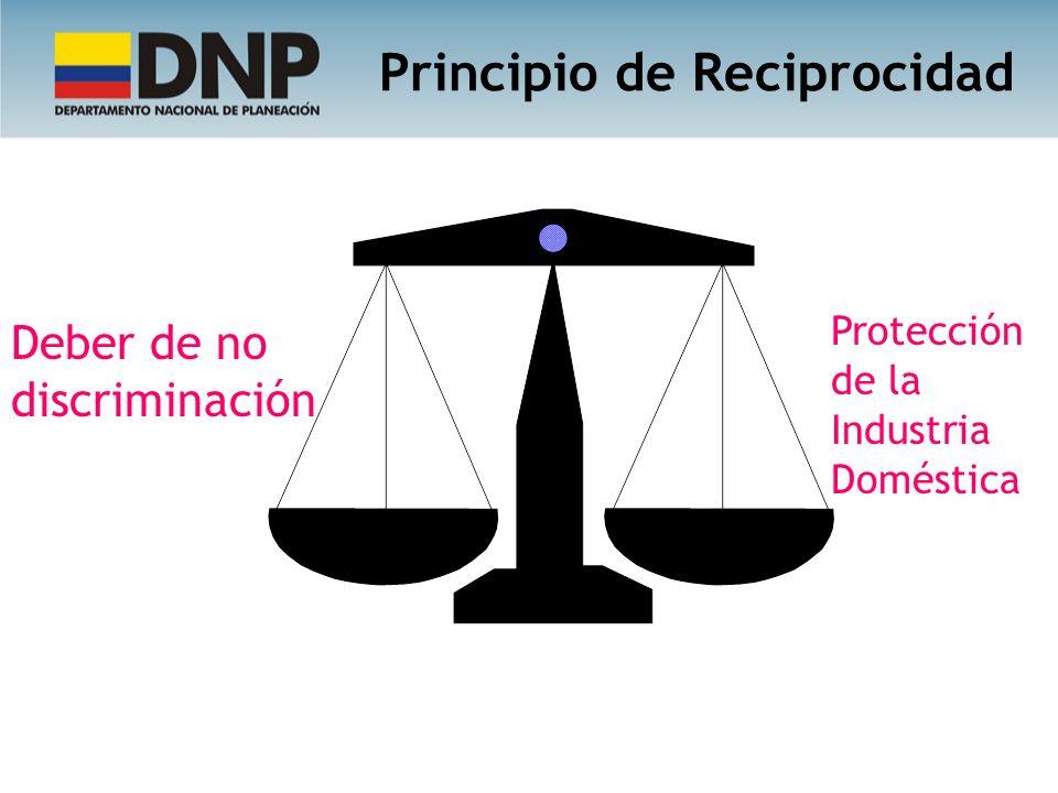 Principio de Reciprocidad