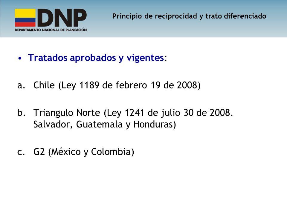 Tratados aprobados y vigentes: Chile (Ley 1189 de febrero 19 de 2008)