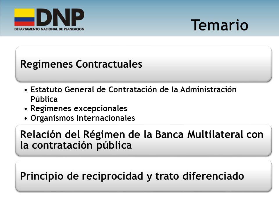 Temario Regímenes Contractuales