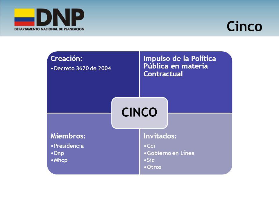 Cinco CINCO Creación: Decreto 3620 de 2004
