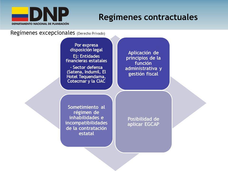 Regímenes contractuales