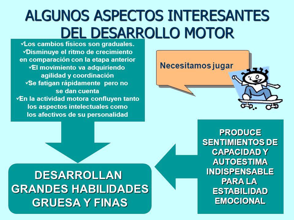 ALGUNOS ASPECTOS INTERESANTES DEL DESARROLLO MOTOR