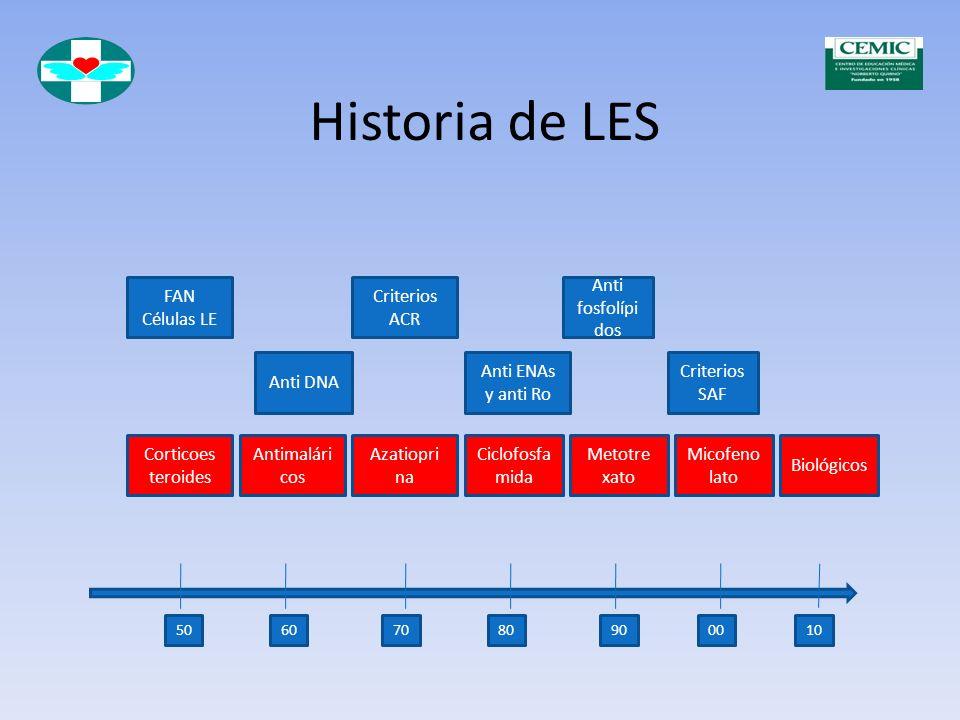 Historia de LES FAN Células LE Criterios ACR Anti fosfolípi dos