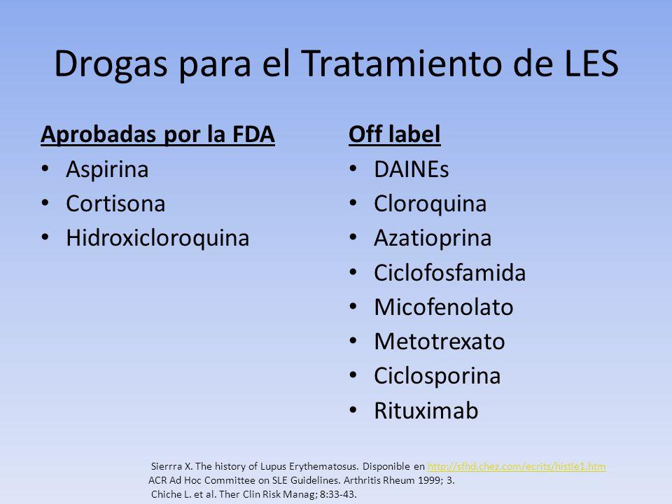 Drogas para el Tratamiento de LES