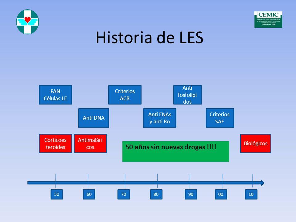 Historia de LES 50 años sin nuevas drogas !!!! FAN Células LE
