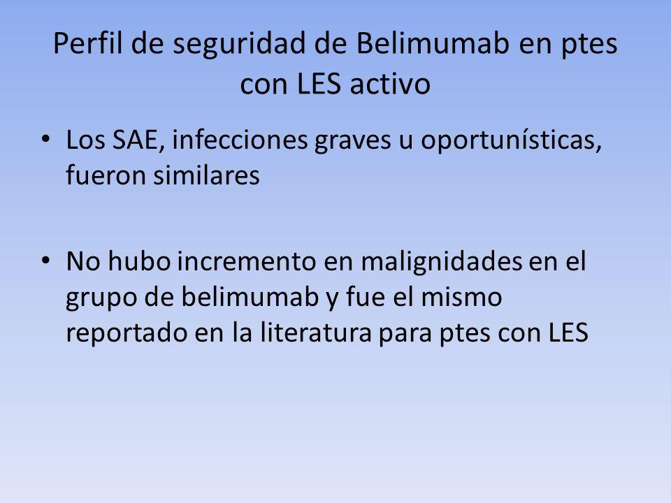 Perfil de seguridad de Belimumab en ptes con LES activo