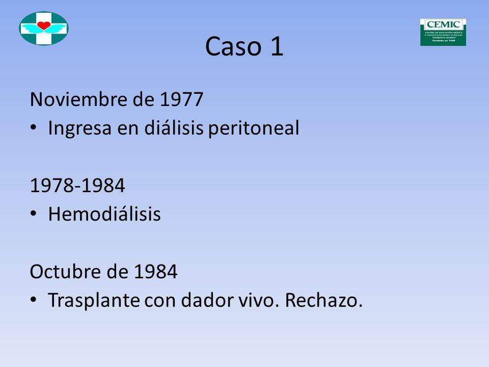 Caso 1 Noviembre de 1977 Ingresa en diálisis peritoneal 1978-1984