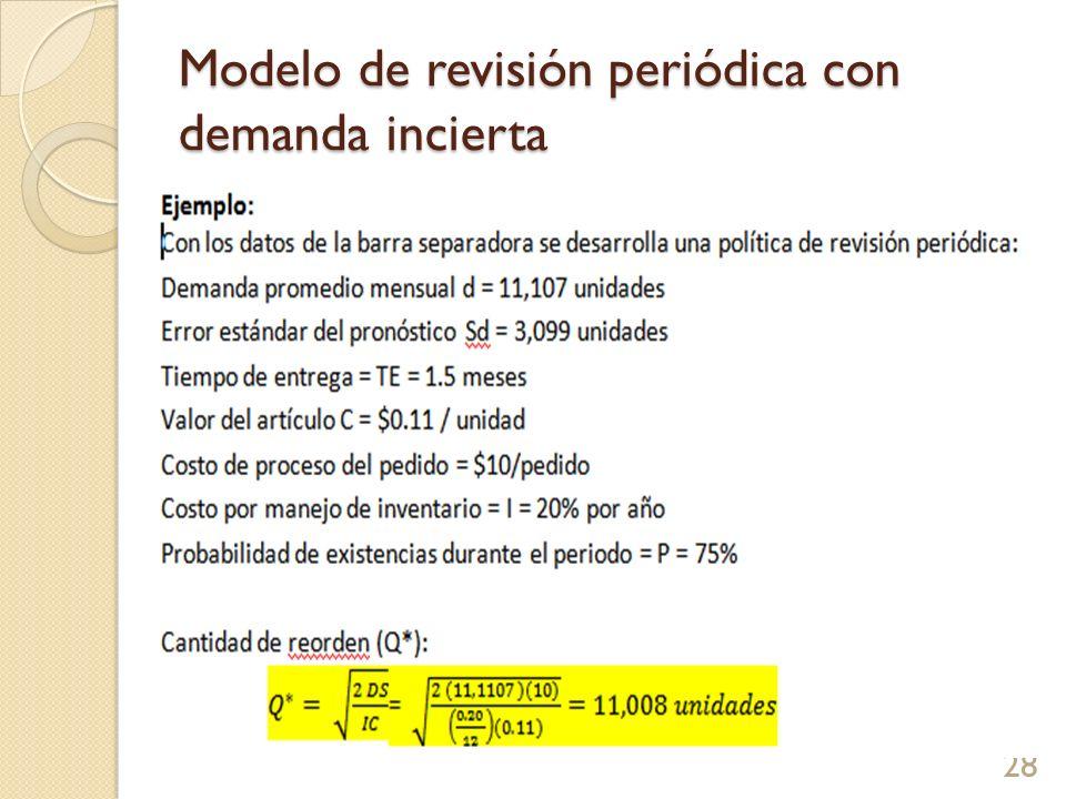 Modelo de revisión periódica con demanda incierta