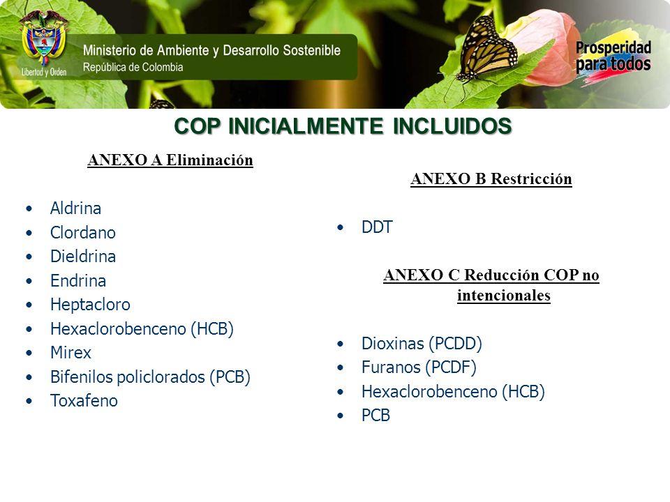 COP INICIALMENTE INCLUIDOS ANEXO C Reducción COP no intencionales
