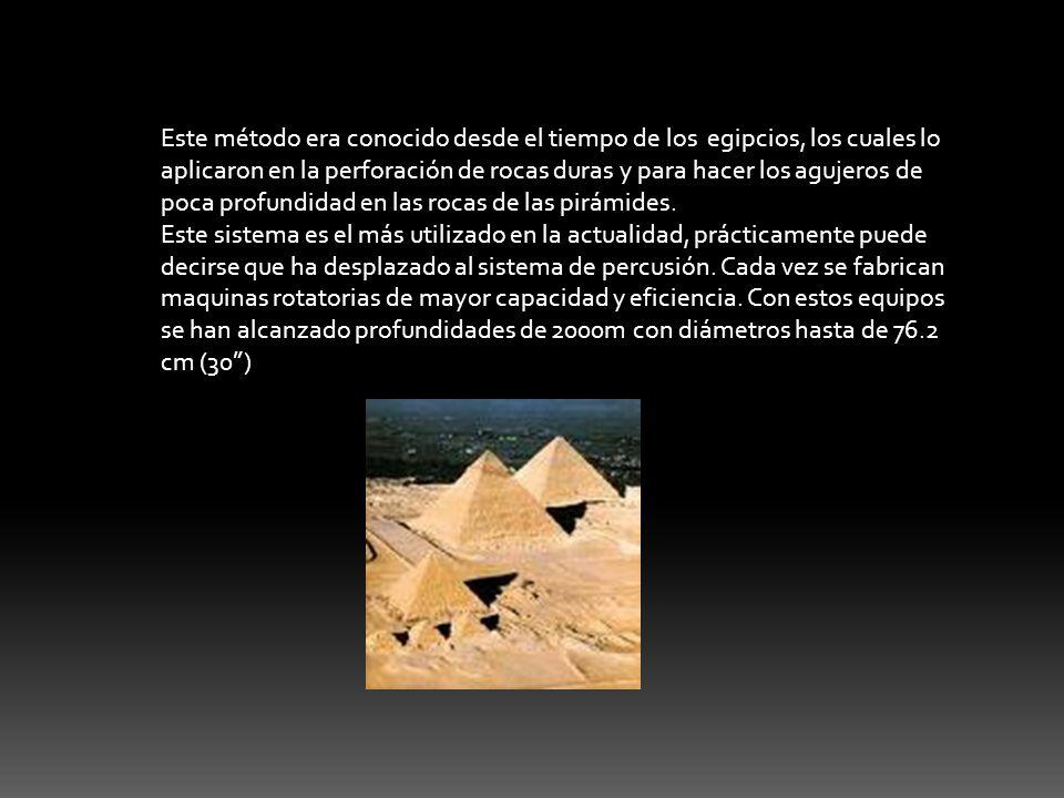Este método era conocido desde el tiempo de los egipcios, los cuales lo aplicaron en la perforación de rocas duras y para hacer los agujeros de poca profundidad en las rocas de las pirámides.