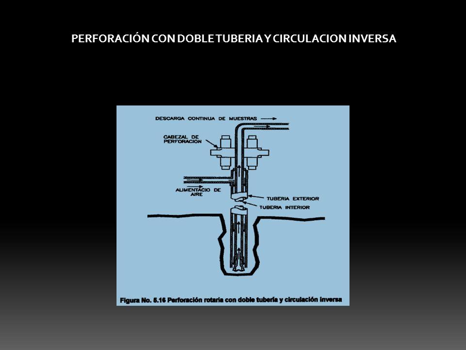 PERFORACIÓN CON DOBLE TUBERIA Y CIRCULACION INVERSA