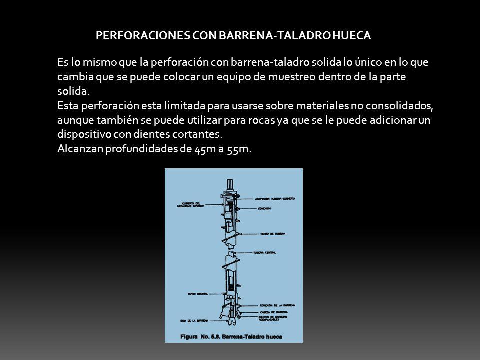 PERFORACIONES CON BARRENA-TALADRO HUECA