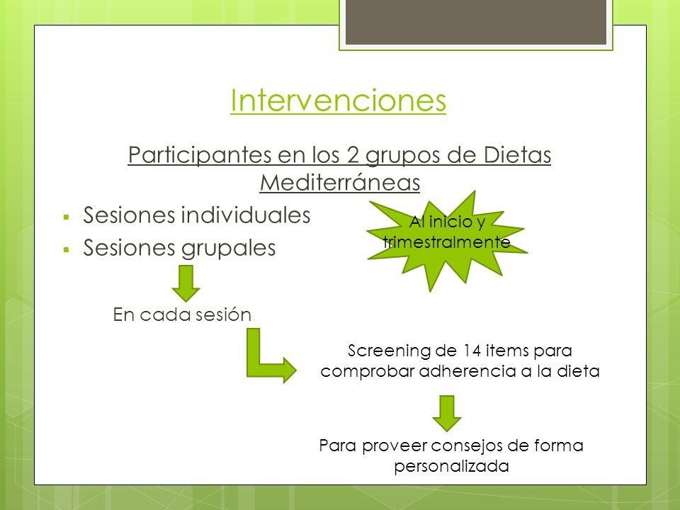 Intervenciones Participantes en los 2 grupos de Dietas Mediterráneas