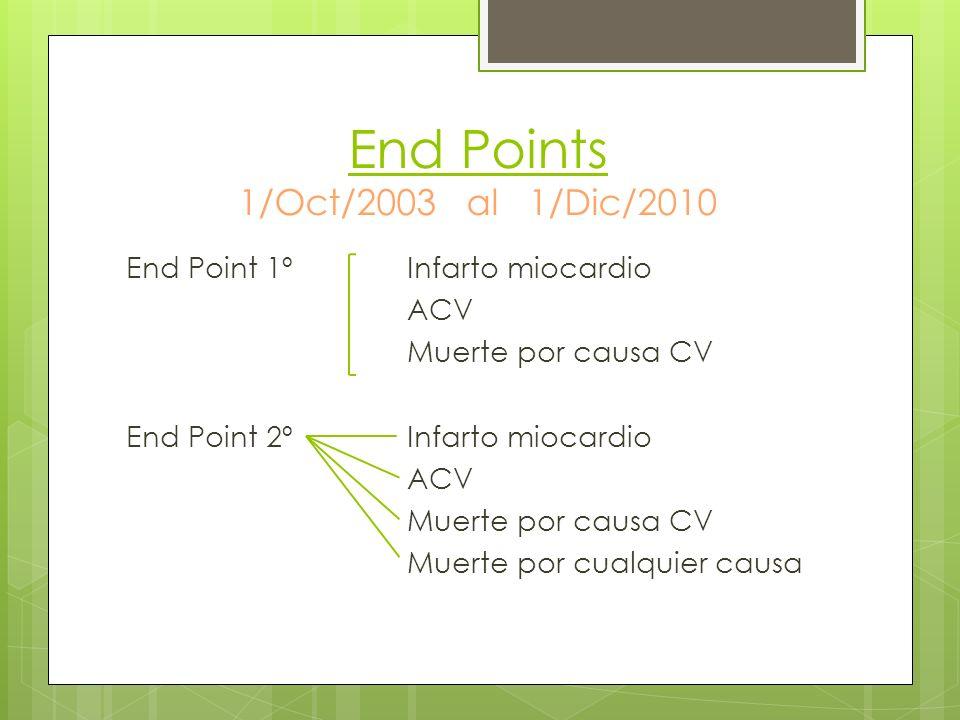 End Points 1/Oct/2003 al 1/Dic/2010