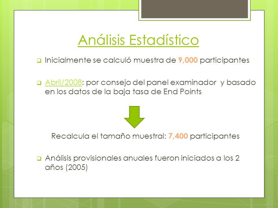 Análisis Estadístico Inicialmente se calculó muestra de 9,000 participantes.