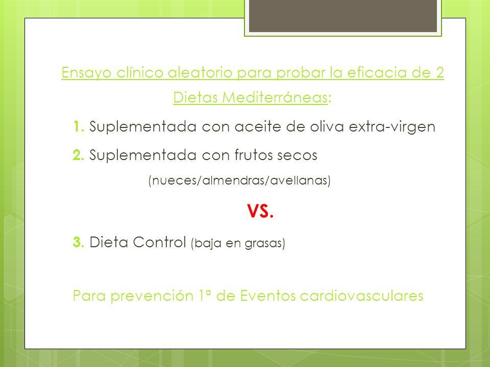 Ensayo clínico aleatorio para probar la eficacia de 2 Dietas Mediterráneas: