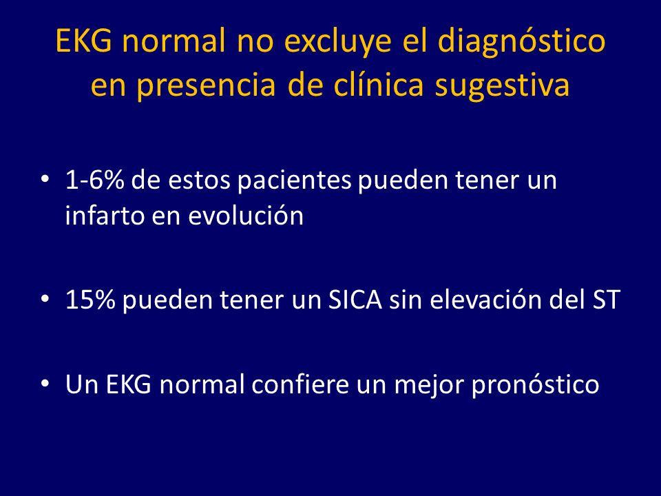 EKG normal no excluye el diagnóstico en presencia de clínica sugestiva
