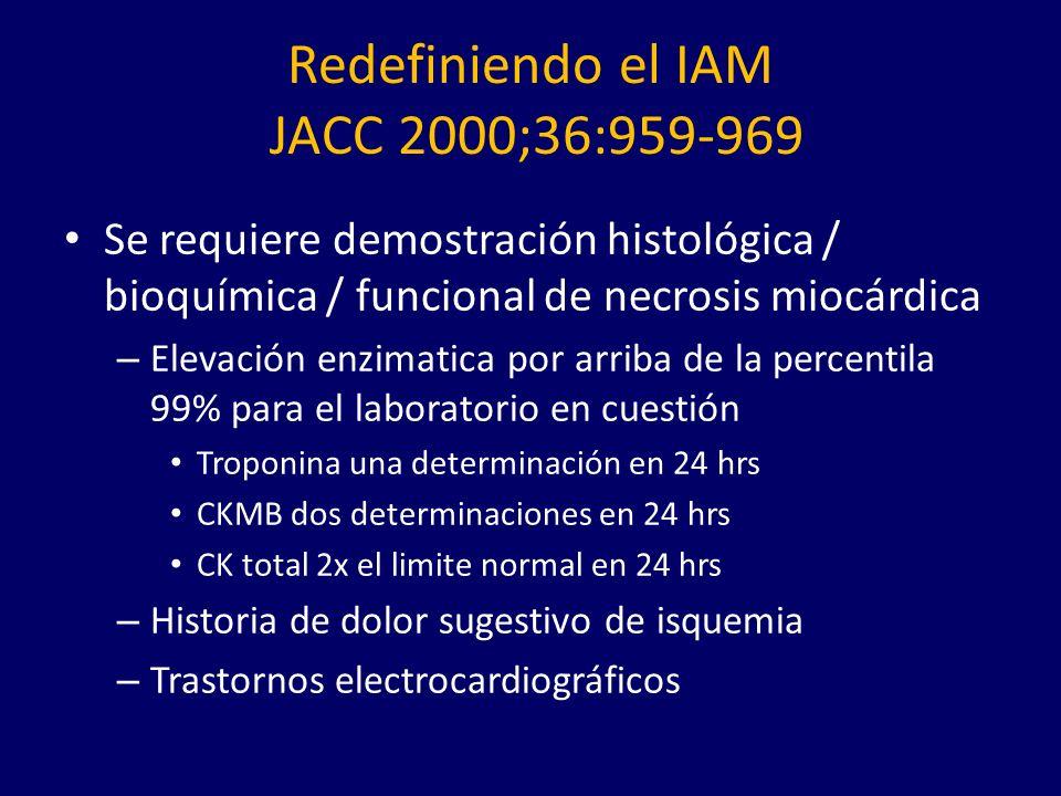 Redefiniendo el IAM JACC 2000;36:959-969