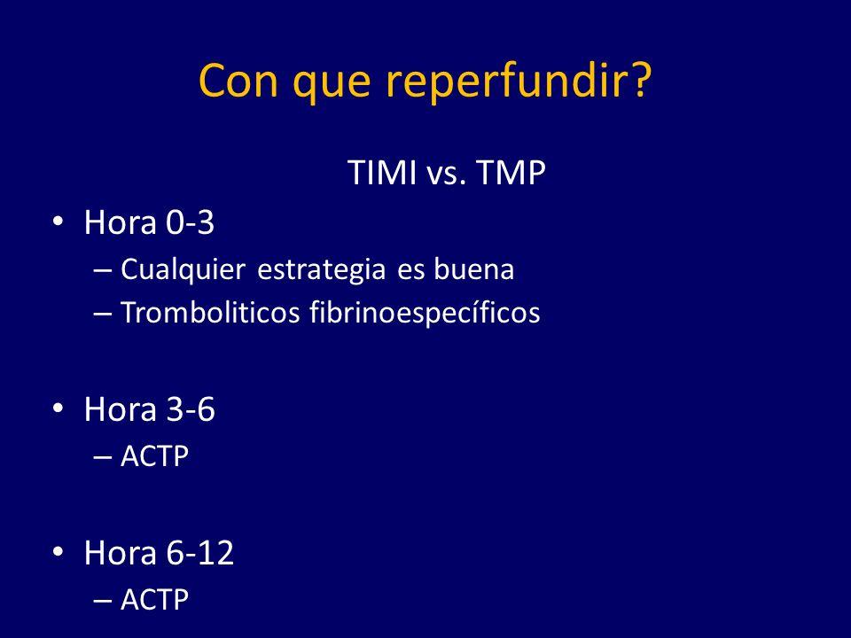 Con que reperfundir TIMI vs. TMP Hora 0-3 Hora 3-6 Hora 6-12