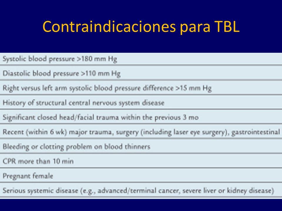 Contraindicaciones para TBL