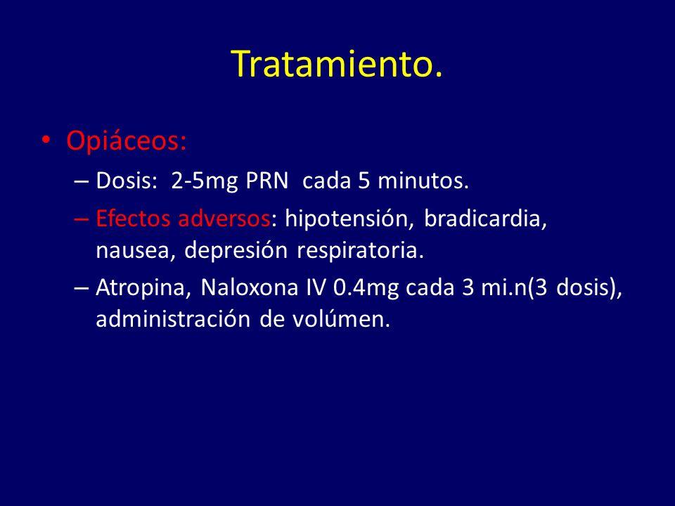 Tratamiento. Opiáceos: Dosis: 2-5mg PRN cada 5 minutos.