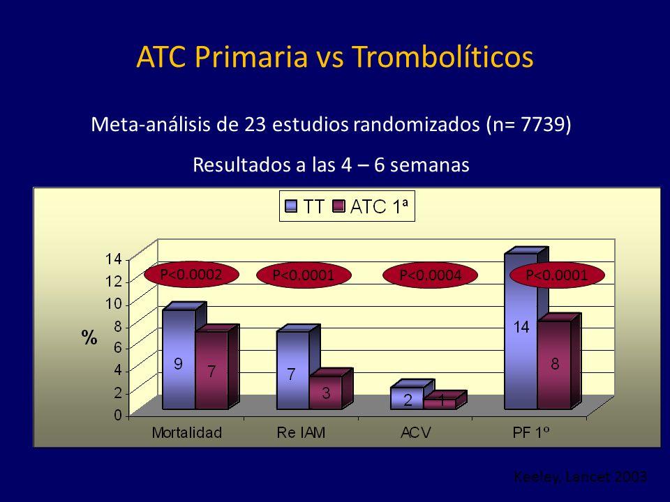 ATC Primaria vs Trombolíticos