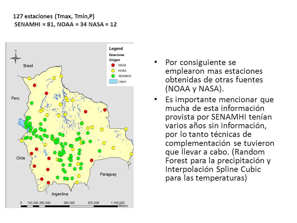 127 estaciones (Tmax, Tmin,P)