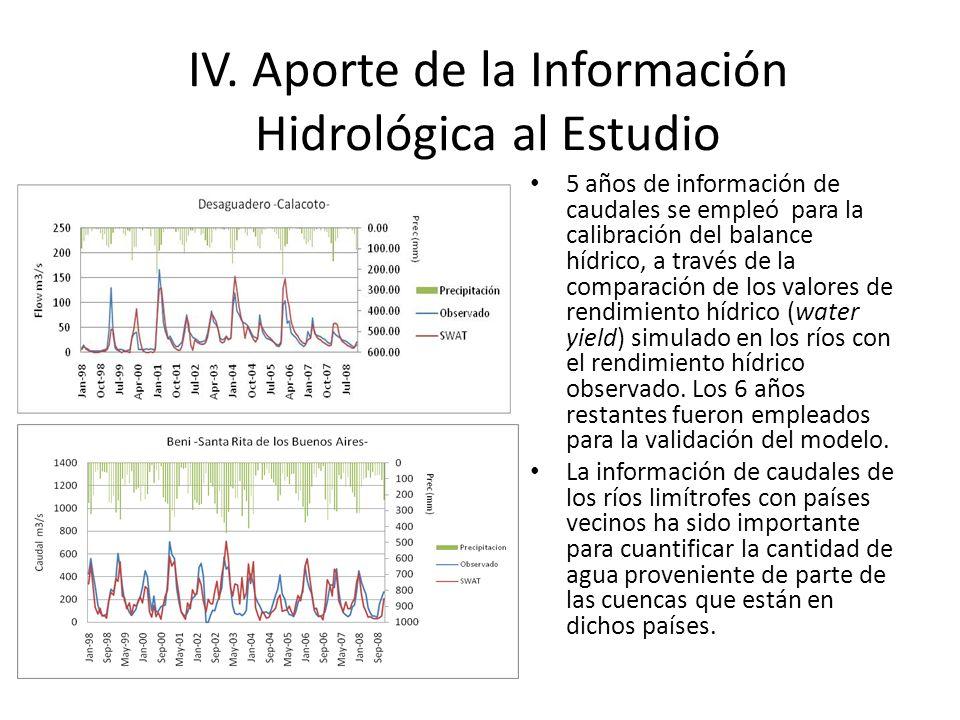 IV. Aporte de la Información Hidrológica al Estudio