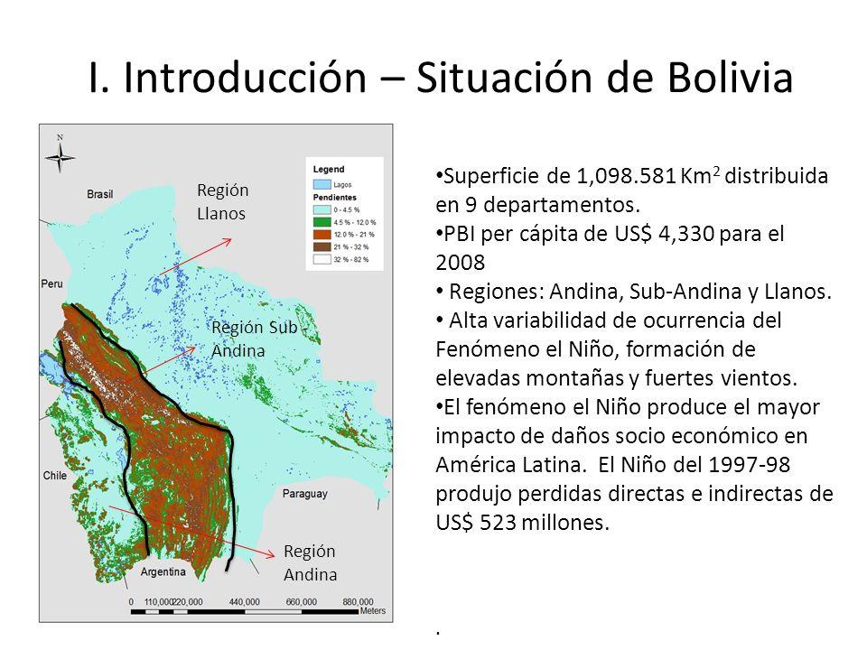 I. Introducción – Situación de Bolivia