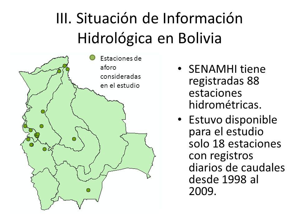 III. Situación de Información Hidrológica en Bolivia