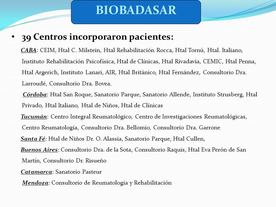 BIOBADASAR 39 Centros incorporaron pacientes: