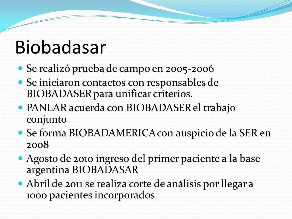 Biobadasar Se realizó prueba de campo en 2005-2006