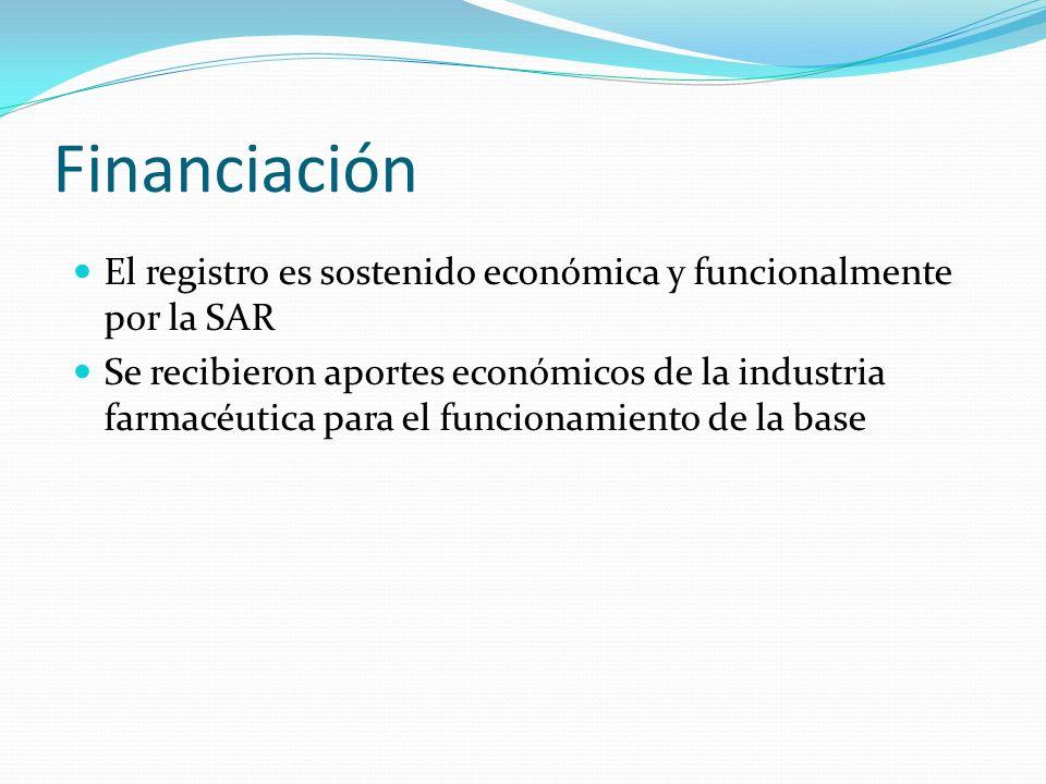 Financiación El registro es sostenido económica y funcionalmente por la SAR.