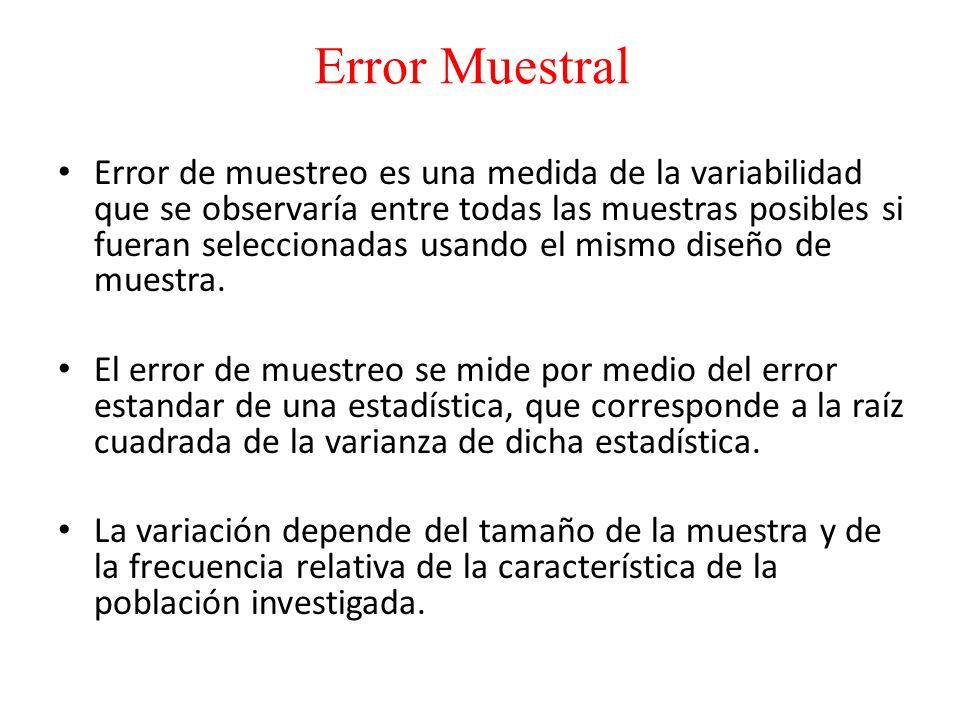 Error Muestral