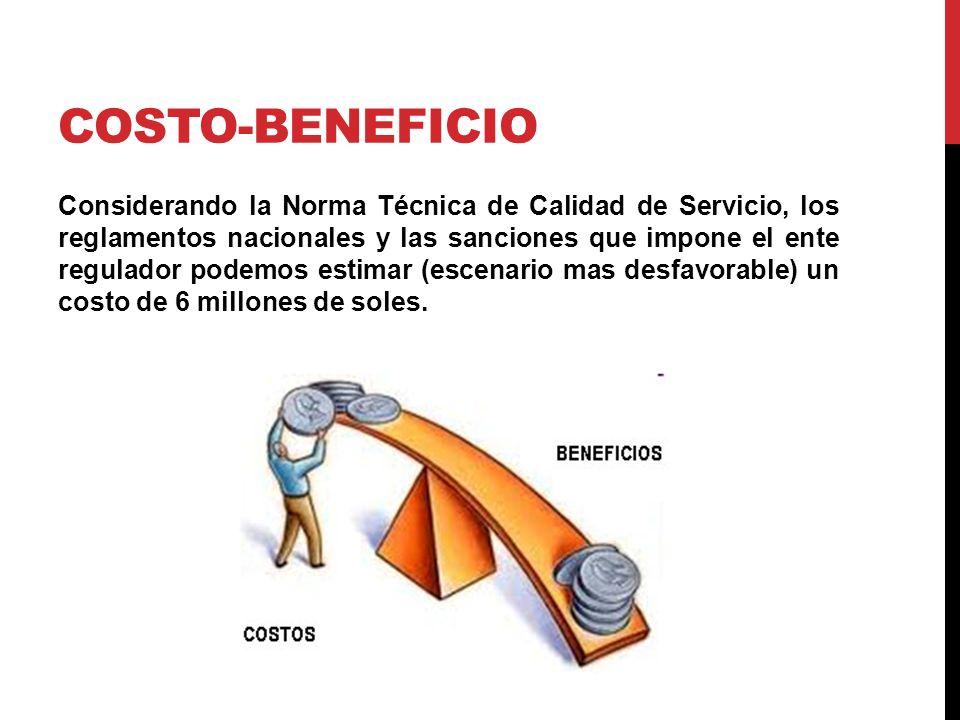 Costo-Beneficio