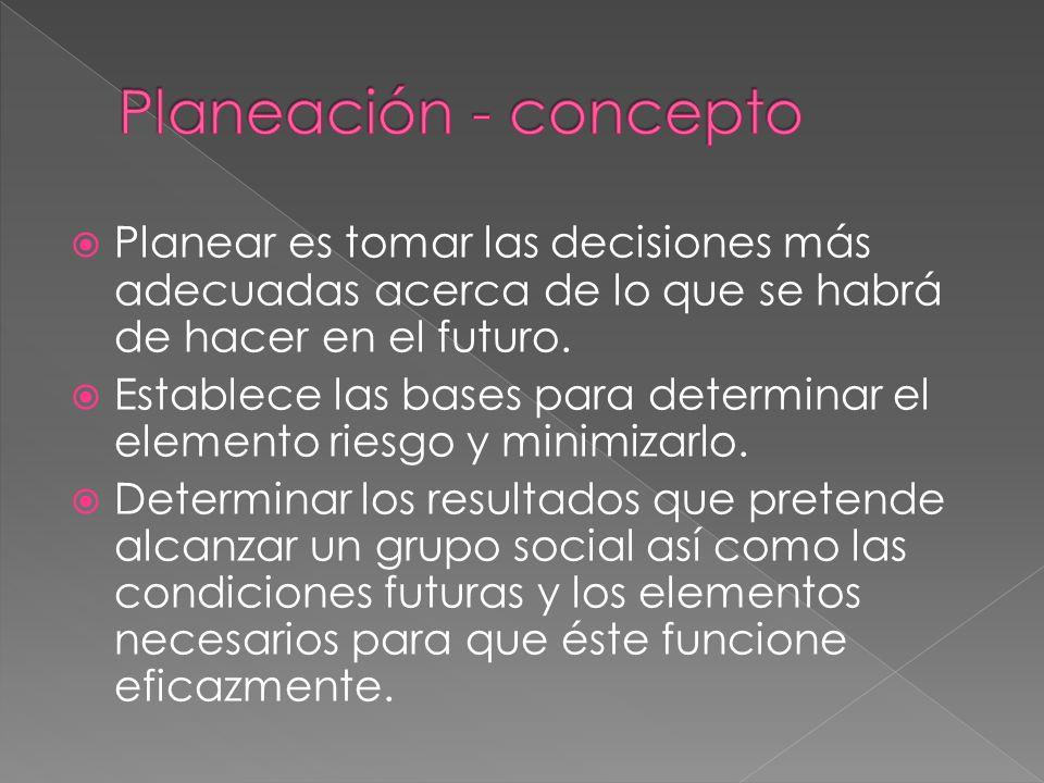 Planeación - concepto Planear es tomar las decisiones más adecuadas acerca de lo que se habrá de hacer en el futuro.