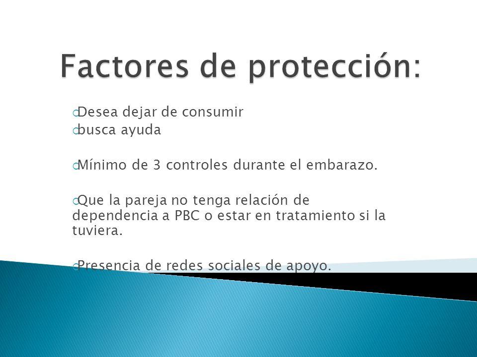 Factores de protección: