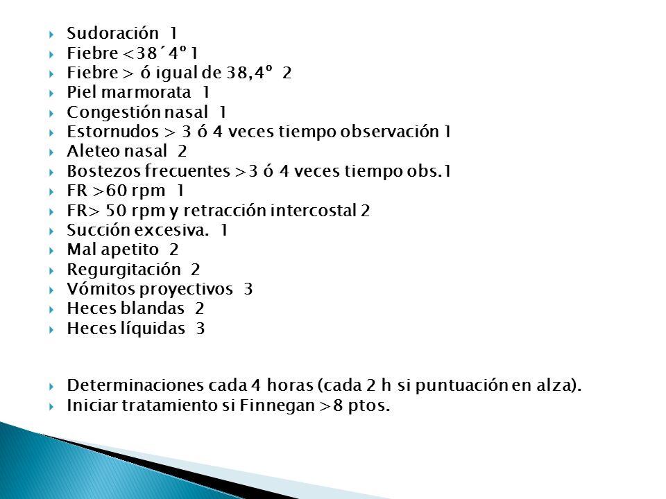Sudoración 1Fiebre <38´4º 1. Fiebre > ó igual de 38,4º 2. Piel marmorata 1. Congestión nasal 1.