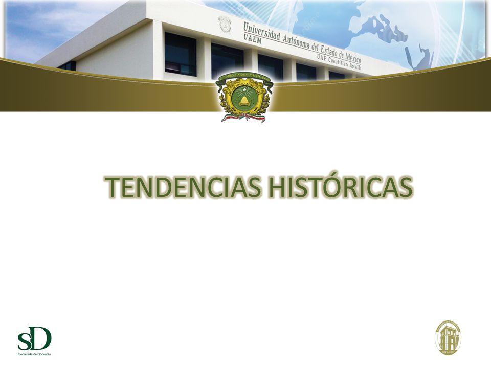 TENDENCIAS HISTÓRICAS