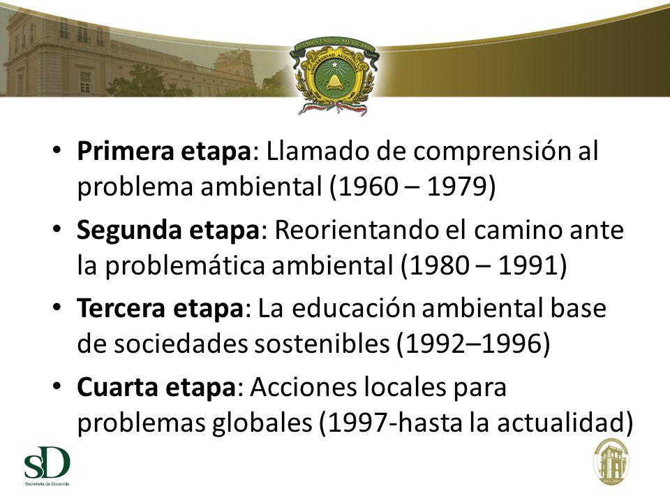 Primera etapa: Llamado de comprensión al problema ambiental (1960 – 1979)