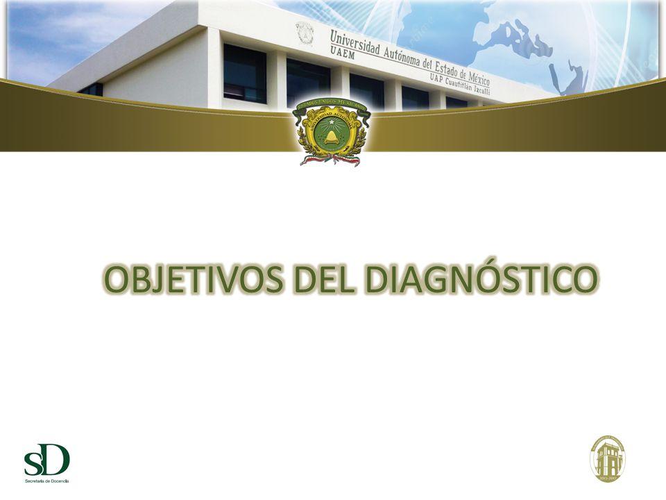 OBJETIVOS DEL DIAGNÓSTICO