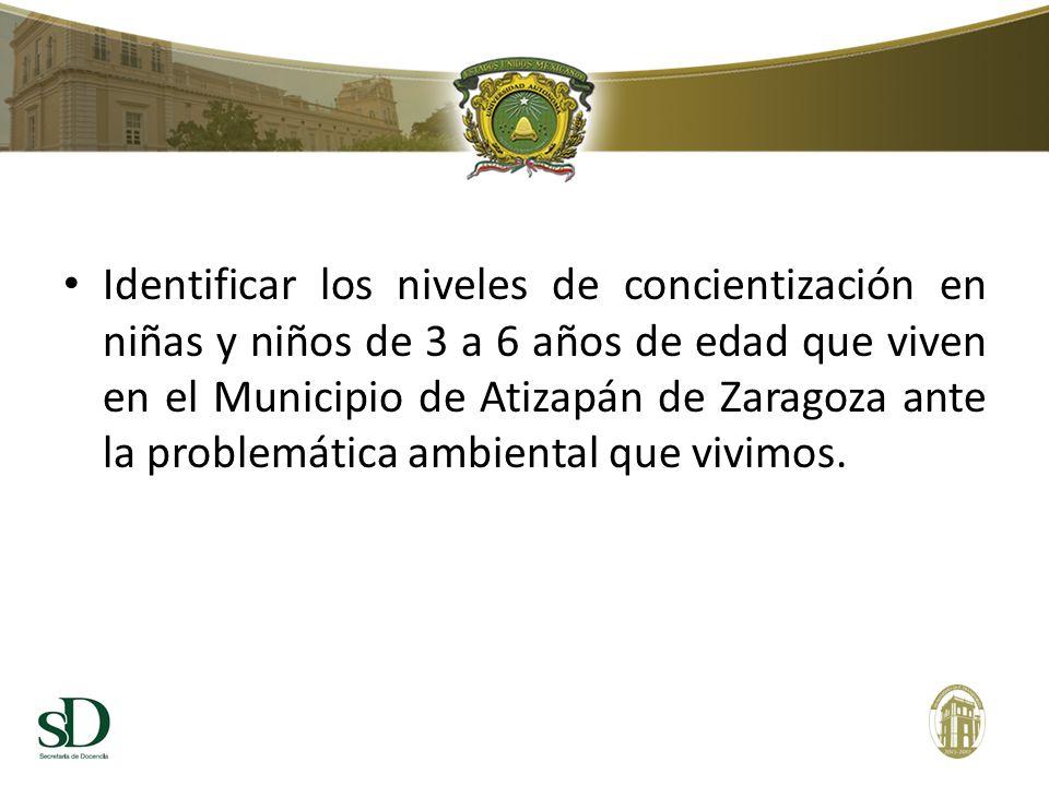 Identificar los niveles de concientización en niñas y niños de 3 a 6 años de edad que viven en el Municipio de Atizapán de Zaragoza ante la problemática ambiental que vivimos.