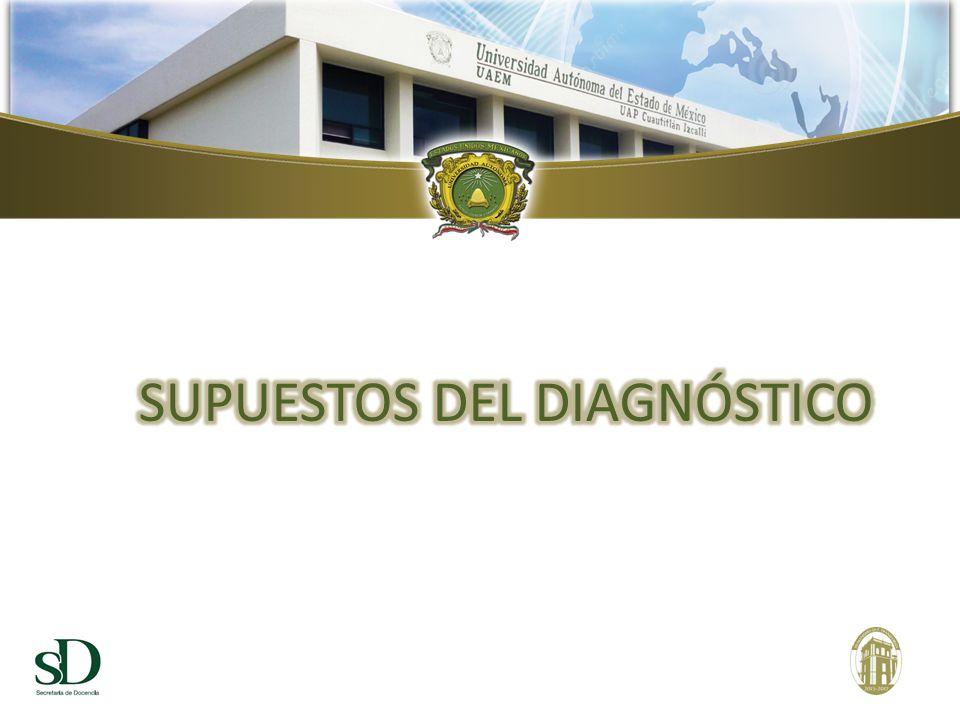 SUPUESTOS DEL DIAGNÓSTICO