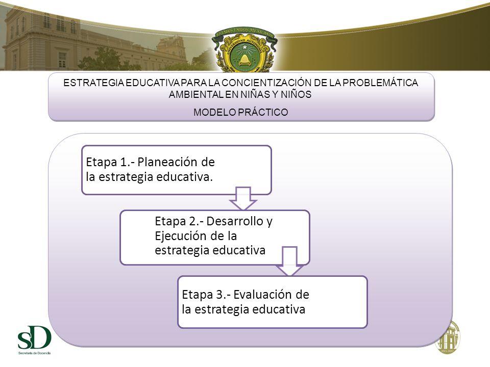 Etapa 1.- Planeación de la estrategia educativa.