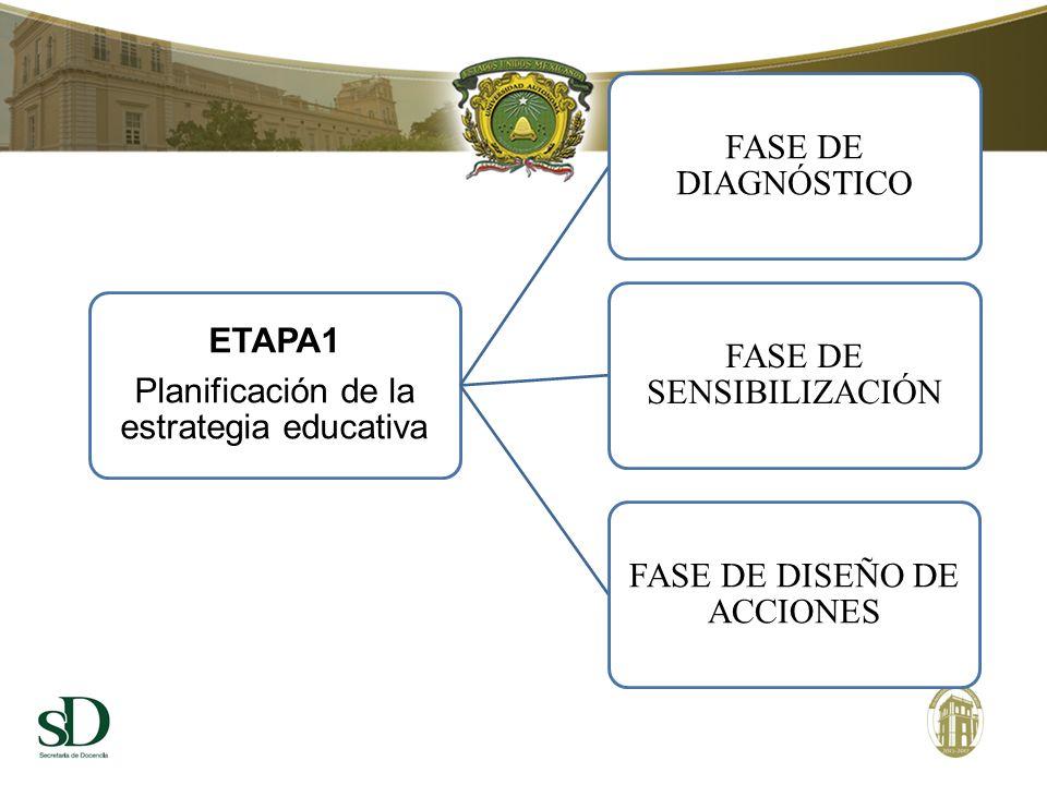 Planificación de la estrategia educativa FASE DE SENSIBILIZACIÓN